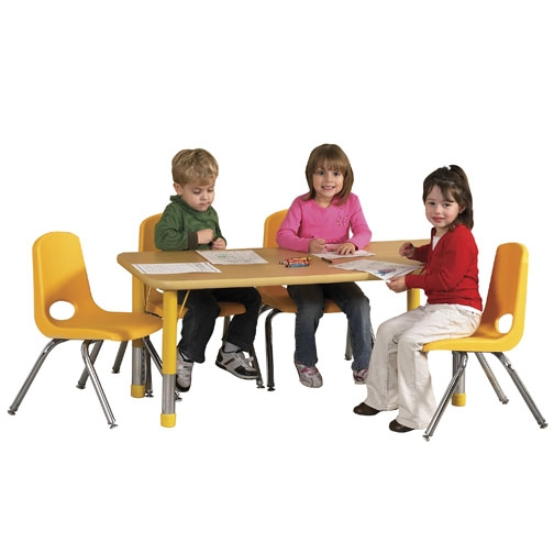 Activity Table Thermo